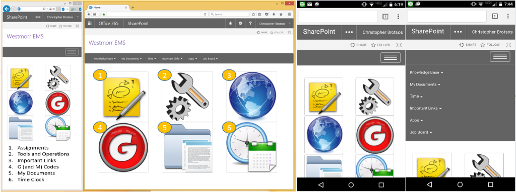 SharePoint Mobile and Desktop