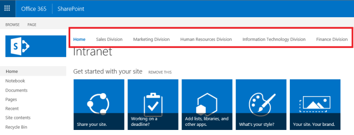 Business Management O365 SharePoint basic intranet navigation.