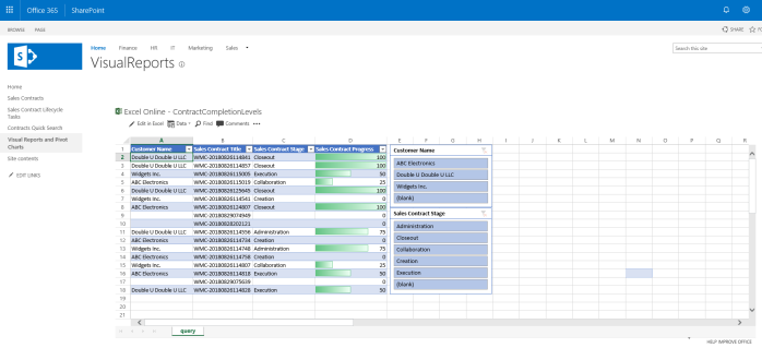 Business Management O365 SharePoint conditional formatting in SharePoint.
