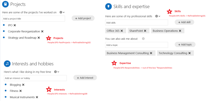 O365 SharePoint Human Resources Company Directory Refiners mapped.