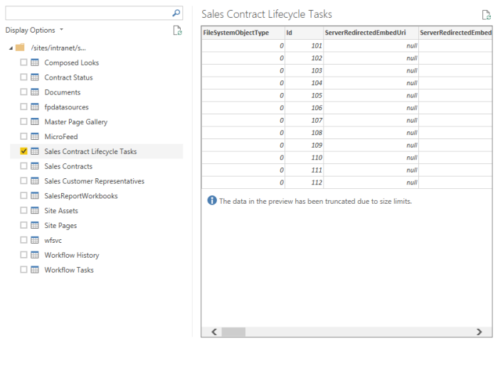 Power BI Importng a SharePoint List.