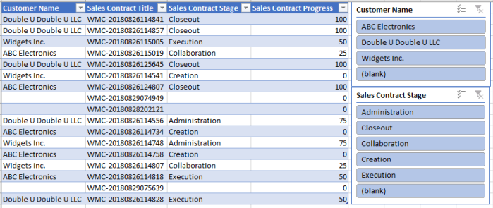 Business Management O365 SharePoint preparing for conditional formatting.